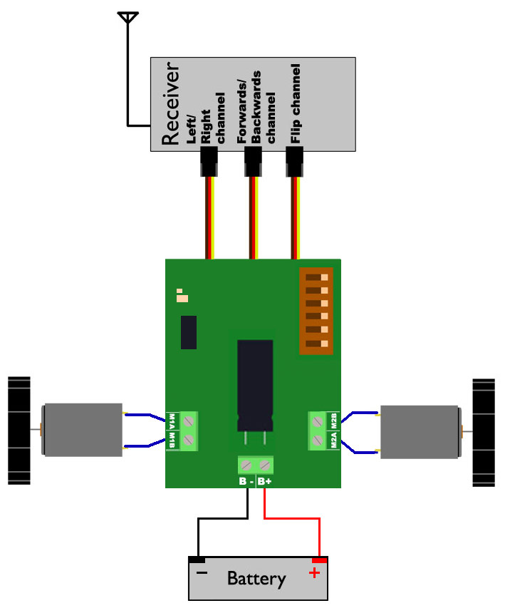 Sabertooth 2X5 RC diagram lynxmotion electronics guides rc airplane receiver wiring diagram at fashall.co