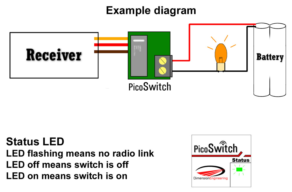 PicoSwitch Radio Controlled Relay Switch - Electromagnetic relay switch