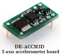 A beginner's guide to accelerometers
